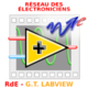 RDE GT LABVIEW-300x300.png